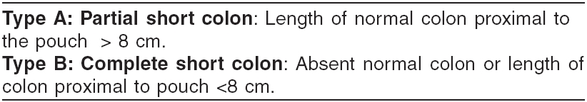 Types of pouch colon based on need for coloplasty