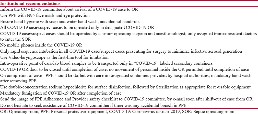 Table 3: Summary of personal protection practice to be adhered to by operating room team while handling coronavirus disease-19 case/suspect cases in the operation theater